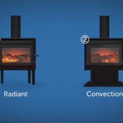 How to choose a wood heater